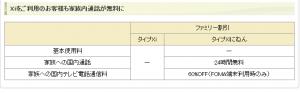 Xiにねん+ファミリー割引